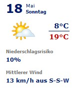 pcl14wetter